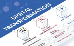 Digital Transformation for Mobile World