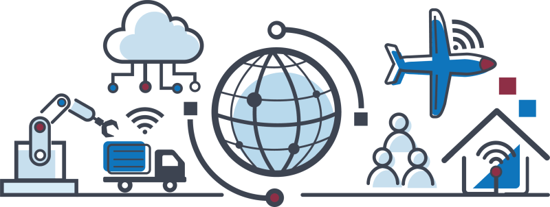 IoT Software Development